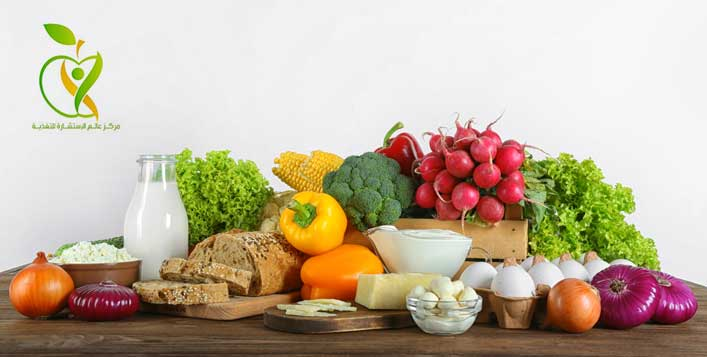 World Nutrition Counselling Body Check-up